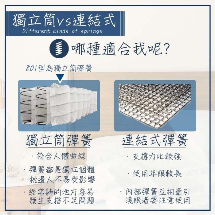 休眠系列   801型獨立筒床墊